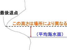 琉球(季節風帯)で見られるノッチ