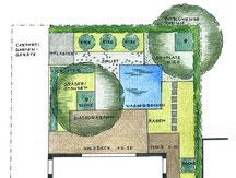 Garten-Skizze von Garten Christensen