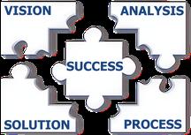KMU - Marketing und Unternehmensberatung. Wir beraten Sie rund um Ihr KMU  -Veränderung durch Wissensvermittlung  -Prozessberatung / Coaching  -Anregung zur Veränderung und eigener Lösungsfindung.