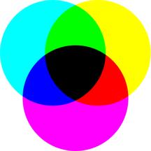 Modelo sustantivo de colores CMYK