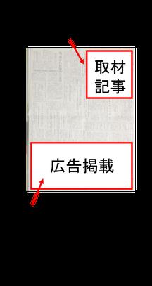 取材記事と広告掲載の違い