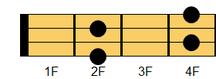 ウクレレコード F#m7(エフシャープマイナー・セブンス)、G♭m7(ジーフラットマイナー・セブンス)