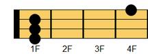 ウクレレコード C#(シーシャープ)、D♭(ディフラット)