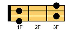 ウクレレコード G#6(ジーシャープ・シックスス)、A♭6(エーフラット・シックスス)