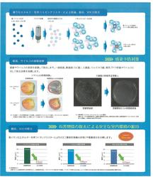★イオンクラスター除菌脱臭装置2