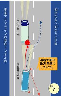 東京アクアライン海底トンネル観光バス追突
