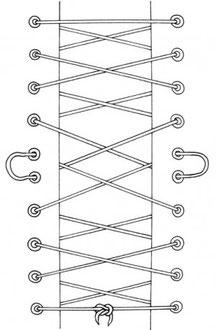 lacet laçage oeillet ruban paresseuse noeud