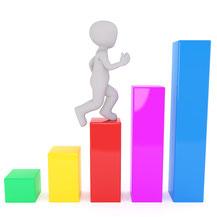 Viertele Strategie Online Marketing