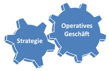 Abb.: Verzahnung der Strategie mit dem operativen Geschäft