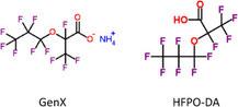 chemische structuur van de stof