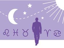 astrologie et signes du zodiaque