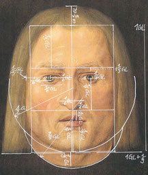 (18) Numerical relations drawn in by hand / GL = length of the face