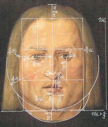 (Bild 18) Zahlenverhältnisse von Hand eingetragen / GL = eine Gesichtslänge