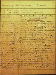 MAN, Extrait d'inventaire des dons de Boucher de Perthes /Ph JH