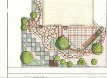 須磨区 ガーデンプラン