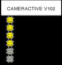 Bewertungsprofil Cameractive V102, Grafik: bonnescape.de