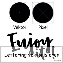 Tutorial: Wie du dein Lettering ganz einfach vektorisierst