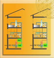 sinus 25 room-converter elektrosmog wandeln suchen finden neutralisieren esmog  biologisch messen früherkennung vorbeugen immunsystem stärken  verstrahlung satelliten elektroauto fahrzeug  solarstrom Schweiz deutschland österreich schwyz march höfe i-like