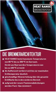 Heat Range