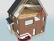 Schematisiertes Haus mit Dämmflächen