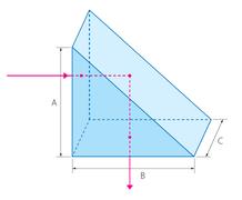 直角プリズム