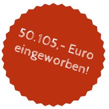 """Kreis bezeichnet """"50.000 Euro eingeworben"""""""