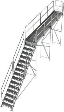 LKW Enteisungsbühne - Rendering von oben