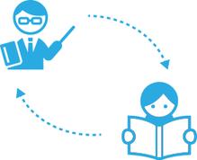 online指導の概念図
