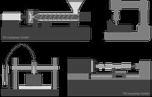 Fertigungsverfahren, Entwicklung, Konstruktion, Auswahl, Welches, Tilt Industries, Grafik
