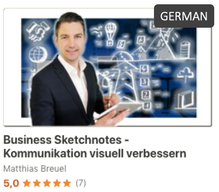 Business Sketchnotes