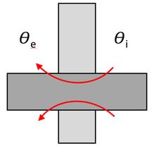 Art der Wärmebrücke: Sonstige Wärmebrücke (nicht normativ definiert)