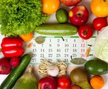 Ernährungsprotokoll
