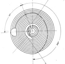 Breguetspirale mit 87er Endkurve