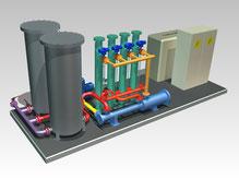 Biogas meet & regelinstallaties