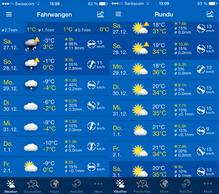 Wettervorhersage im Winter für Fahrwangen und Rundu im Sommer