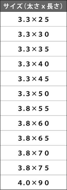 スリムスレッド規格表