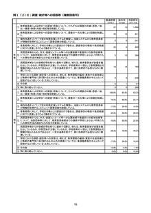 資料3-2、16ページ