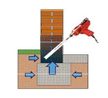 Ôuerschnitt Mauerwerk mit Fundament / Aufsteigende Feuchtigkeit Bohrung