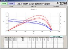測定レポート画面2