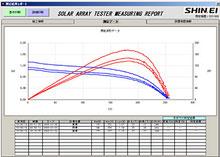 測定レポートが見やすいソフト2