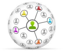 networking und kooperation ... unser erfolgsgeheimnis