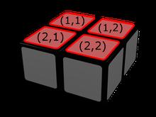 cubo de 2x2x1, notación matricial
