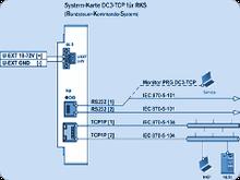 Schnittstellen-Protokolle werden programmiert mit diversen Ethernet Protokollen wie z.B. IEC 60870-5-104, USB, RS232, RS485, SPI-Bus oder  I2C-Bus