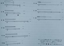 九種類の鍼