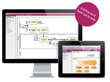 Le logiciel de modélisation processus Signavio peut être utilisé à partir de plusieurs types d'interfaces, écrans d'ordinateur ou tablettes