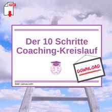 Coachinig Kreislauf für Frauen und Männer im Direktvertrieb, damit sie ihre Ziele erreichen - Download zum Ausdrucken - Anleitung für den Erfolg