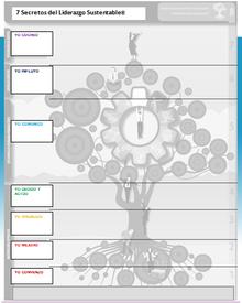 7 preguntas básicas y herramienta de análisis del BusinessTreeSystem©