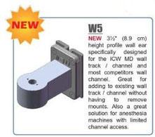 ICWUSA モニターアーム  ウォールチャネル  W5