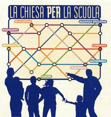 Progetto della Conferenza Episcopale Italiana