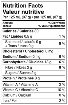Canadian Nutritional Facts Table